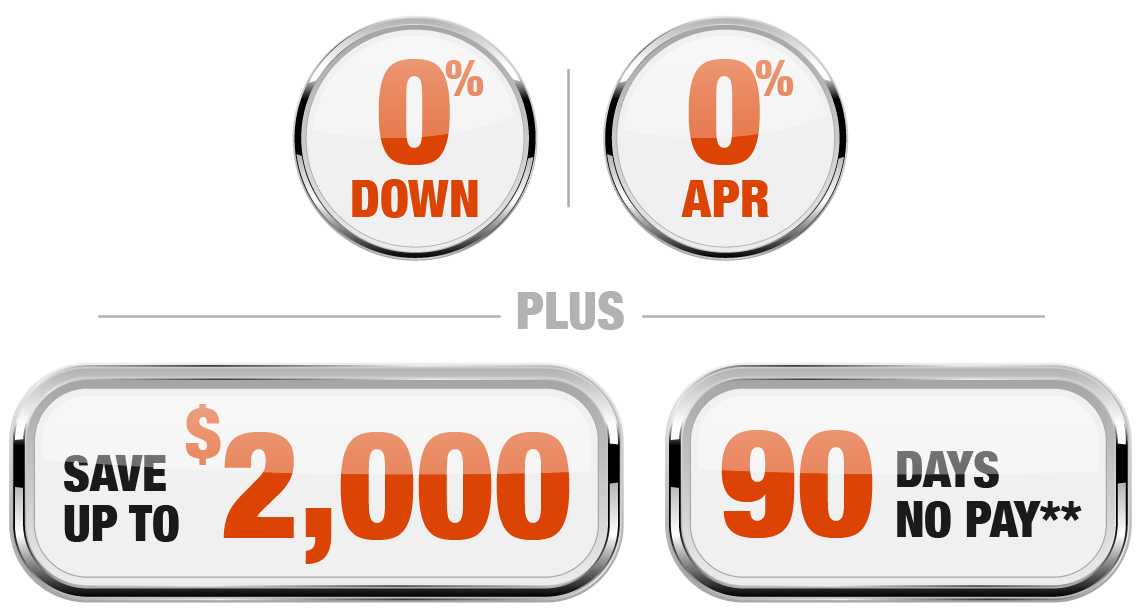 0 0, 2000, 90 day no pay Offer Badge