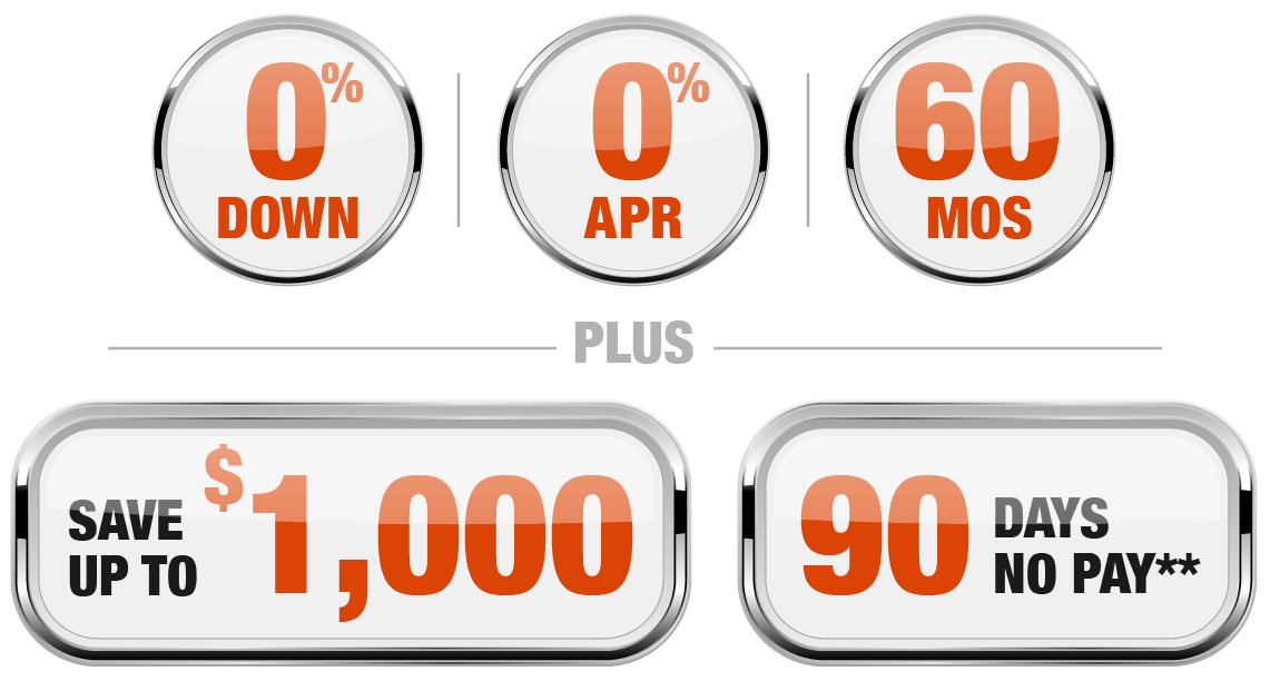 0 0 60, 1000, 90 Day No Pay Offer Badge